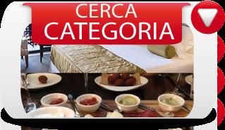 Elenco categorie strutture in Provincia di Pescara